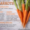 Carrots Go Well With...