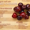 What Goes Well with Sweet Cherries?