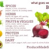 What Do Beets Go Well With?