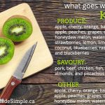 What Goes Well With Kiwi?