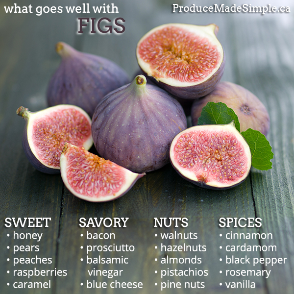 Fig Flavour Pairings | Produce Made Simple