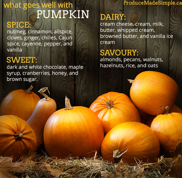What goes well with pumpkin? Pumpkin flavour combinations here:
