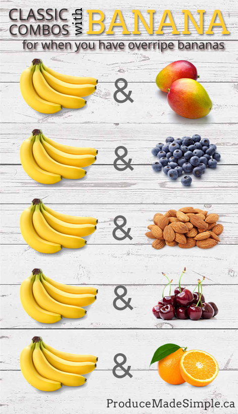Banana Flavour Pairings