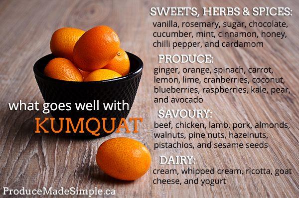 kumquat-gww