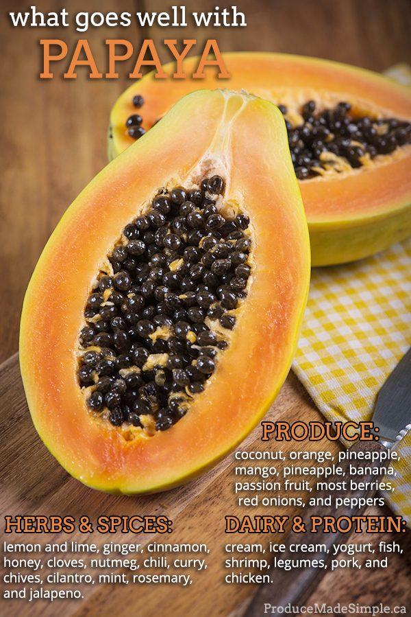 papaya-gww