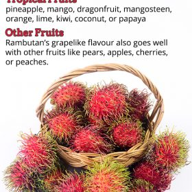 What Goes Well With Rambutan