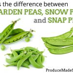 What's the difference between garden peas, snow peas, and sugar snap peas?