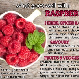 What Goes Well With Raspberries?