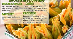 What Goes Well with Zucchini Blossoms?
