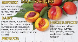 What do Nectarines Go Well With?