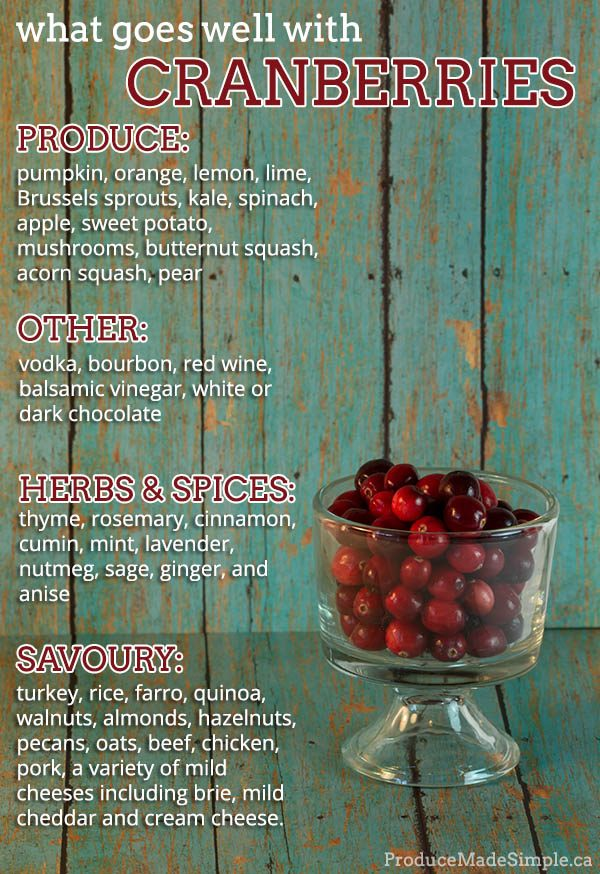 What Goes Well With Cranberries