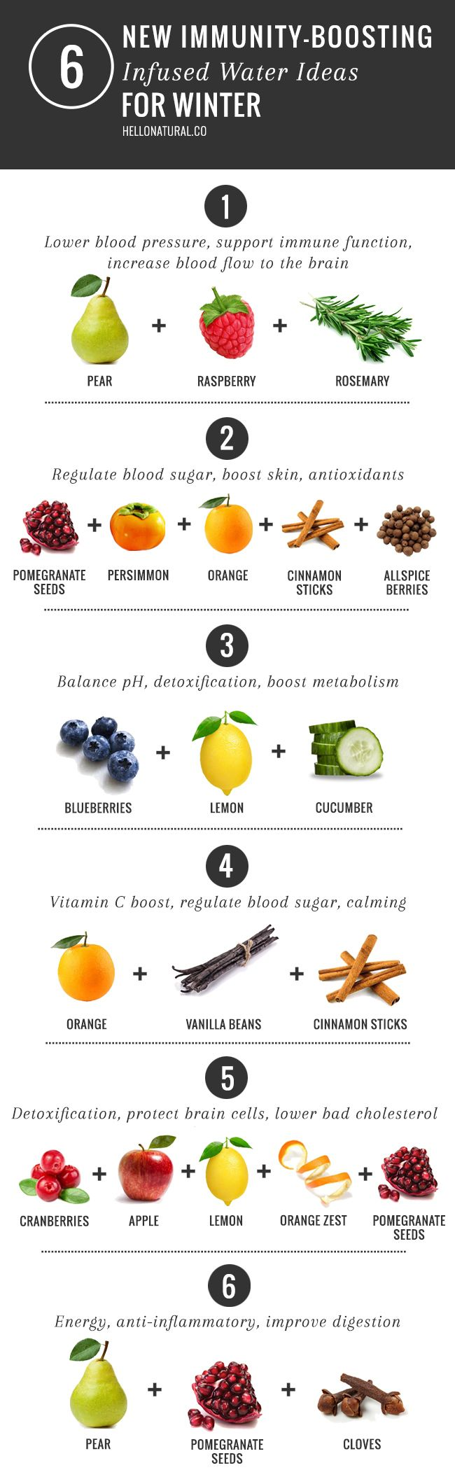 infused water immunity boosting